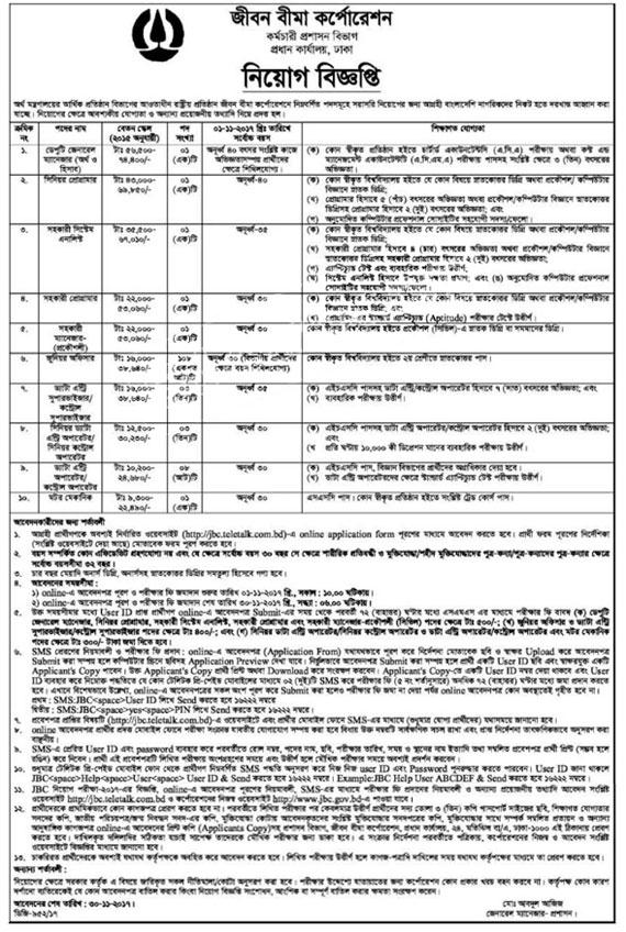 Jibob Bima Corporation Job Circular 2017